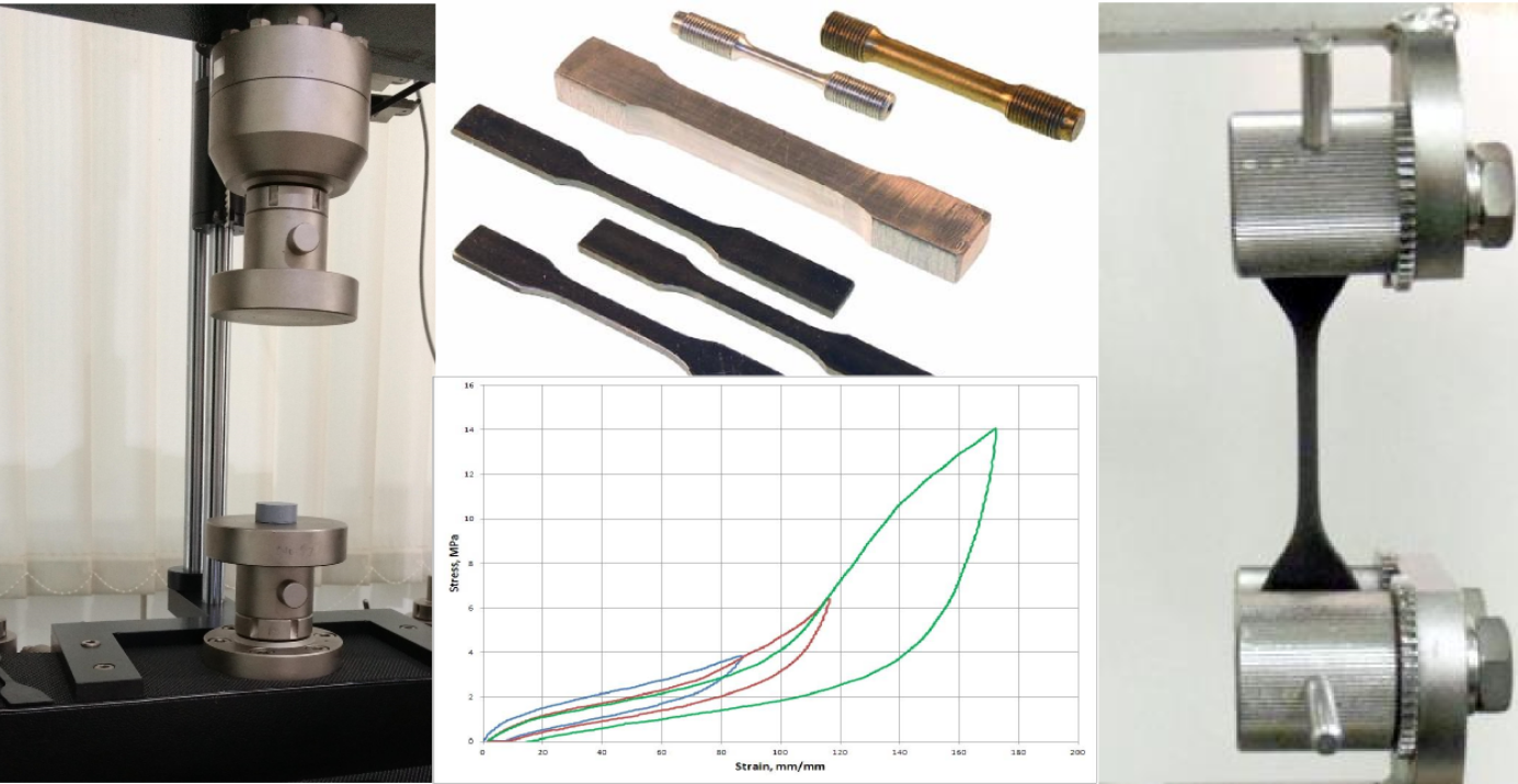 MATERIAL CHARACTERIZATION TESTING FOR FEA & CAE
